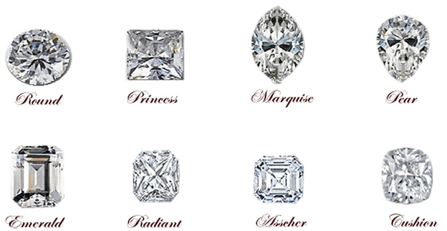 All Weding Rings » Different Types Of Wedding Rings - Wedding ...