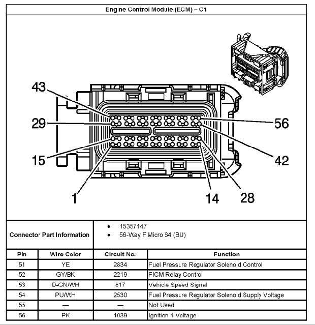 Hazard Flasher Location 72 Nova together with 95 Yj Wiring Diagram besides 3 8 Supercharger Belt Diagram besides 96 Buick Century 3 1 Engine Diagram together with 1993 Chevy 1500 Fuse Box Diagram. on wiring diagram for 1995 buick lesabre