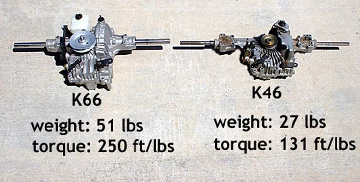 Website To Purchase K66 Transmission