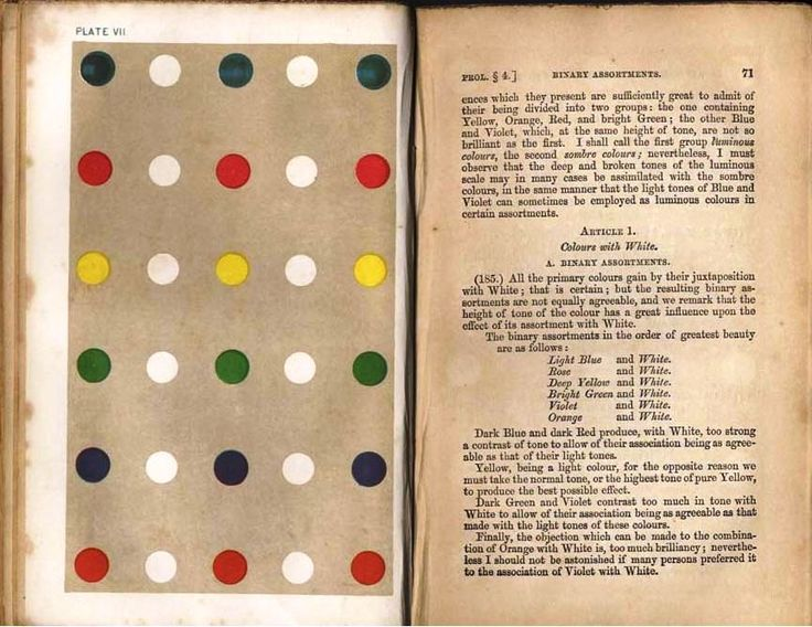 polka dots // Michel Eugène Chevreul, The Principles of Harmony and Contrast of Colours (London, 1860)
