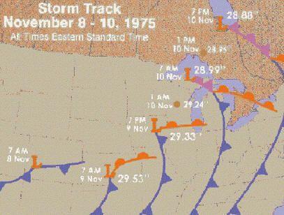 The Fitzgerald Storm