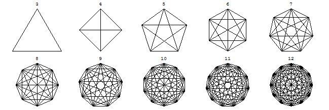 b31735c952f428b101e53ffe0ee1db5c jpgDiagonal Of A Polygon In Real Life