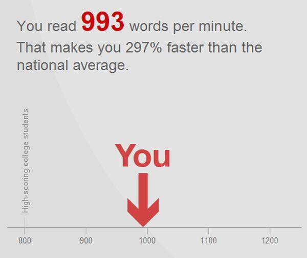 average speed writing essay