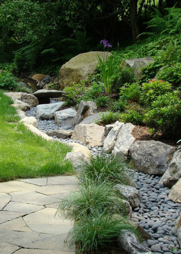Pinterest discover and save creative ideas for Dry landscape design