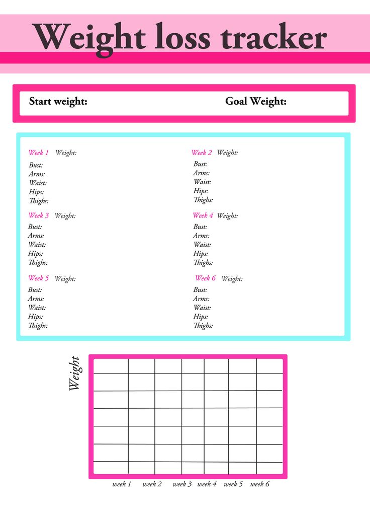 weight loss tracker template