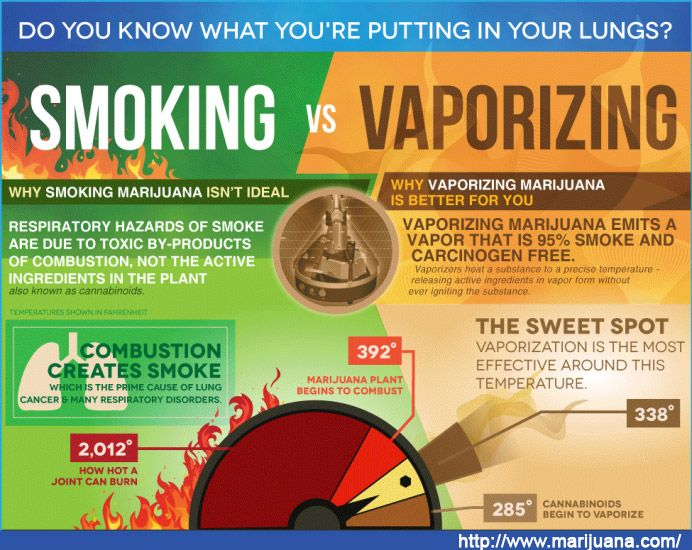 |E-Juice Which Price Careers