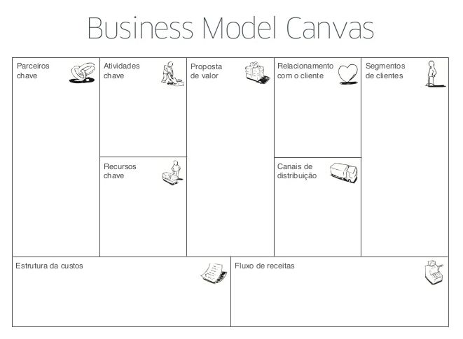 Xoom business model uk da