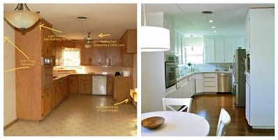 Diy kitchen makeover overview its overflowing need to remember