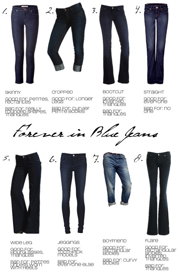 Типы джинсов
