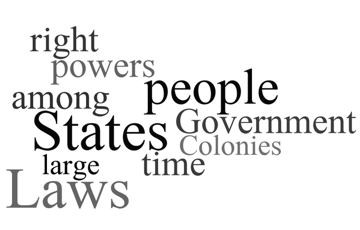 powers of states and people | bills of rights | Pinterest