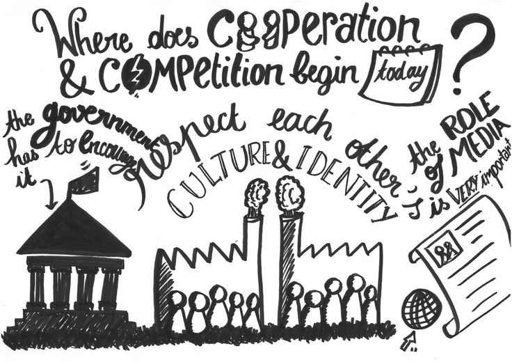 competition vs cooperation essay