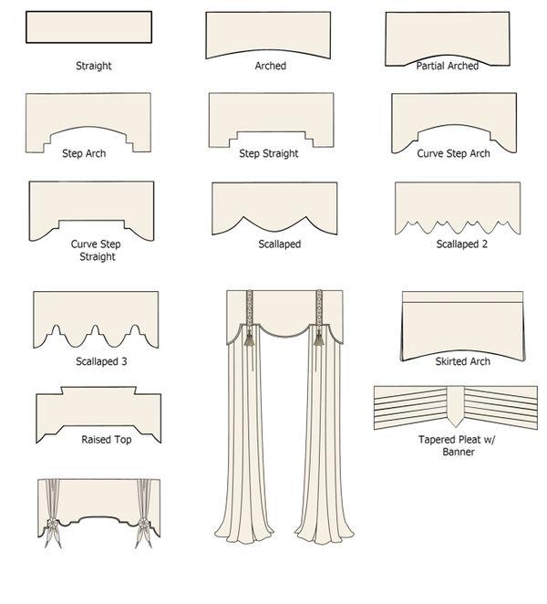 cornice box styles