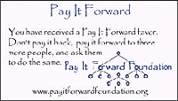 pay it forward cards cool items cute ideas pinterest. Black Bedroom Furniture Sets. Home Design Ideas