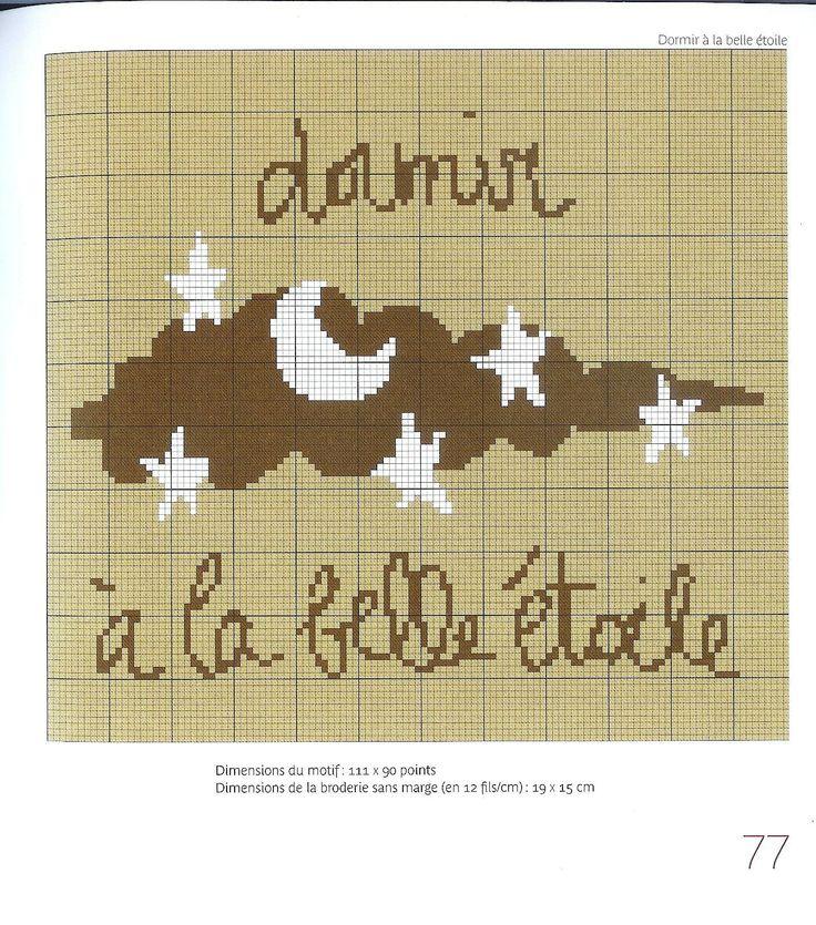 Dormir à la belle étoile .....
