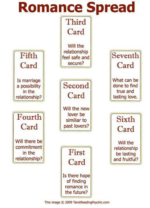 6 card tarot card spreads layouts tumblr