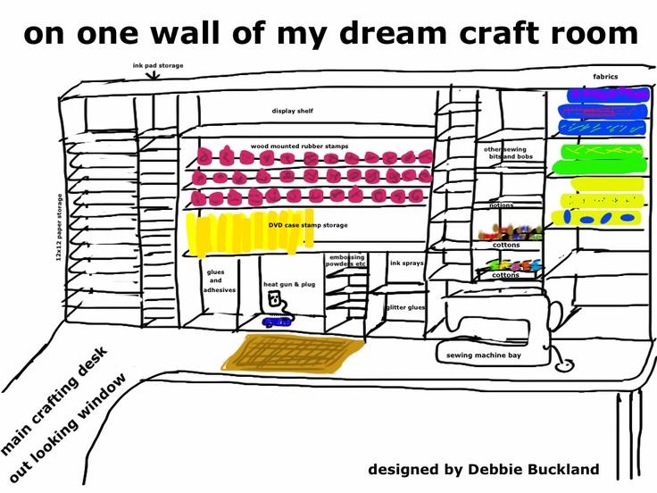 Debbie's ultimate craft room storage... One wall. 2013.