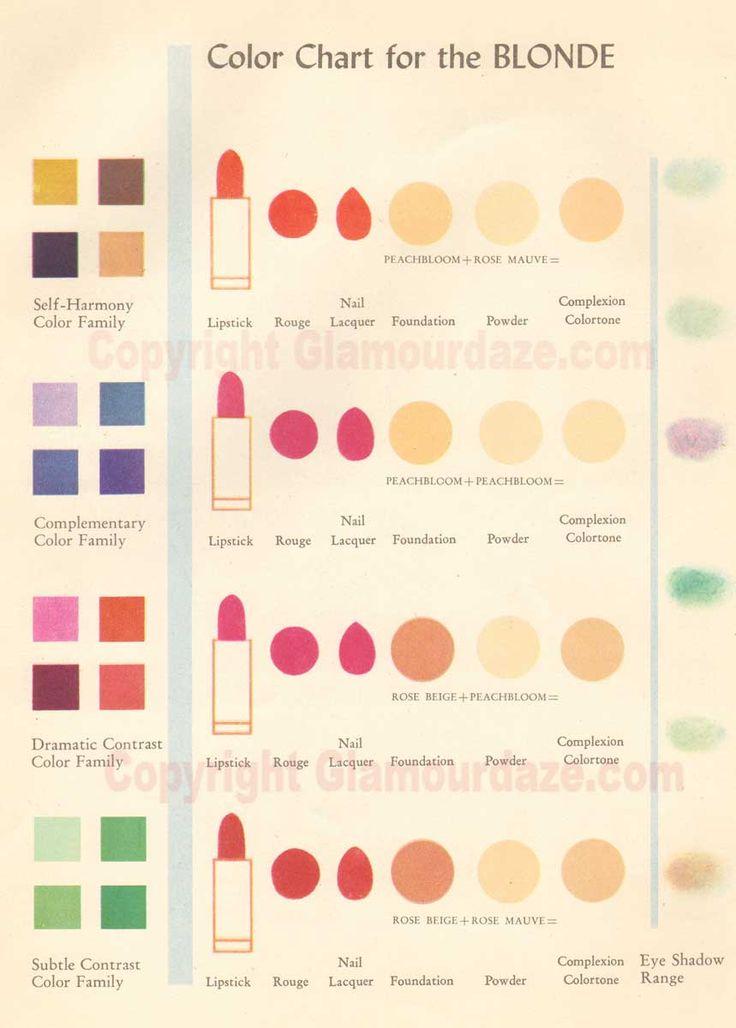 1950s Makeup Color Palette Hot Girls Wallpaper