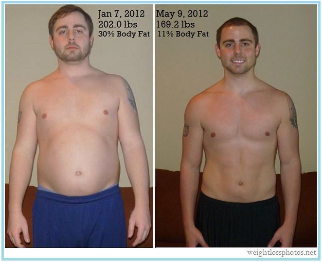 men weight loss before after