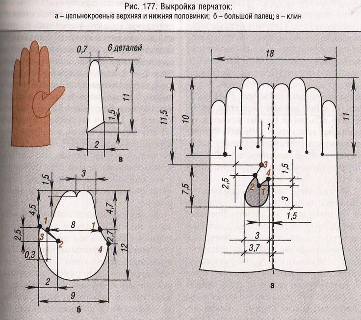 Как сшить перчатки из трикотажа выкройки