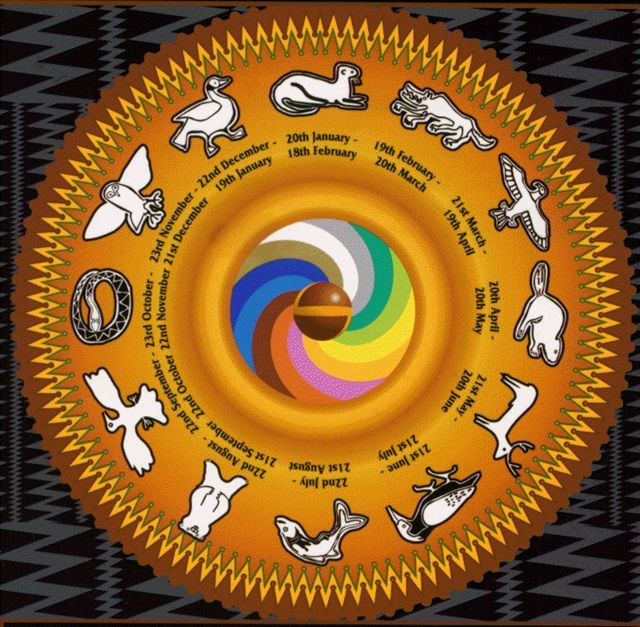 explain why the treatment of indigenous Chapter 2: indigenous religions study play chapter objectives after reading this chapter, you will be able to do the following: • describe the three patterns shared by indigenous religions • explain the view of reality held by indigenous religions • describe the importance of ritual in the practice of indigenous religion.
