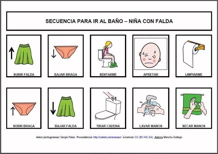 Ir Al Baño Lo Normal:MATERIALES – Secuencias para ir al baño (niña con falda) Conjunto