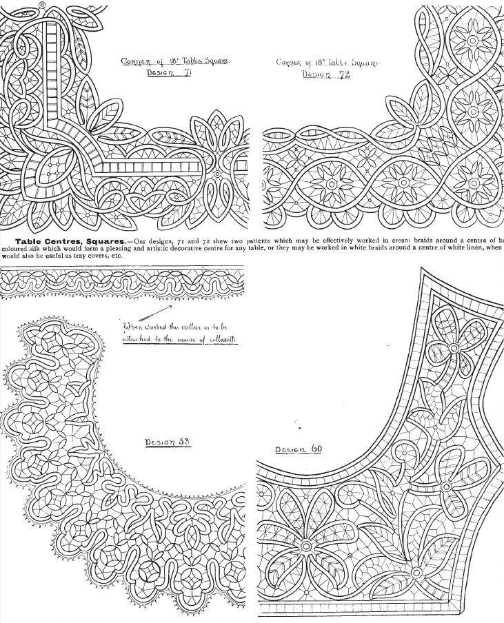 RPL patterns