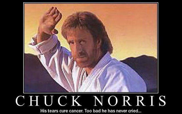 Chuck Norris MemesChuck Norris Birthday Meme