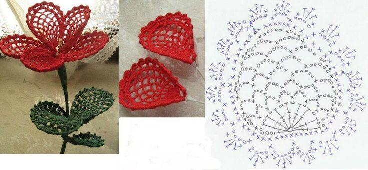 Crochet Simple Flower Diagram : crochet flower, diagram Crochet Pinterest