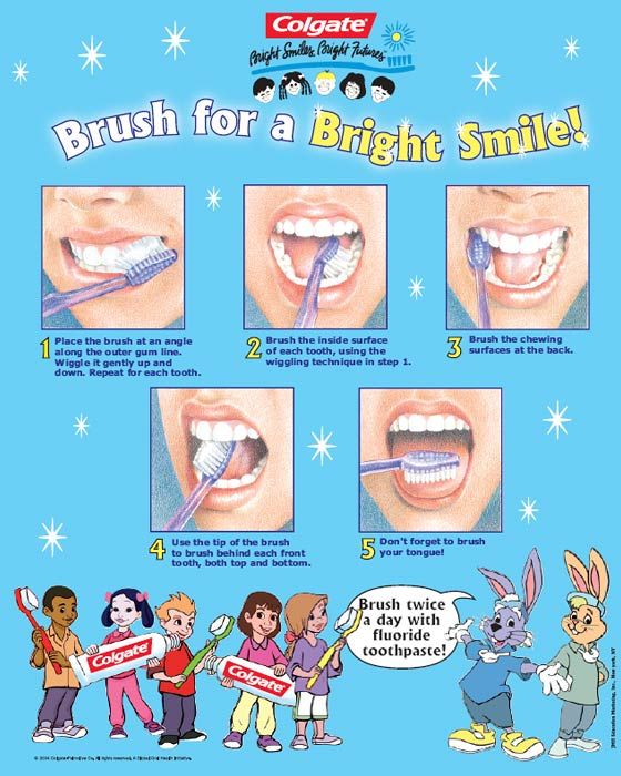 A Guide to Flossing Your Teeth photo