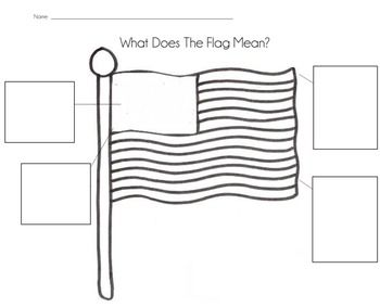 what does the flag of america represent