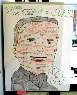Inside the Head of a Leader....great activity for MLK day but could be used with other Leaders too.