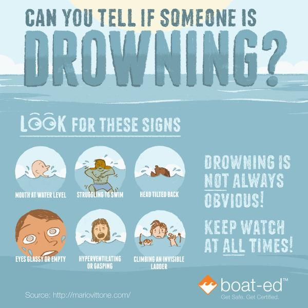 Can You Tell If Something Is Drowning Safety Measures Pinterest