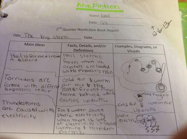 Fourth grade 3 column notes for science avid pinterest