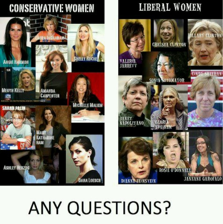conservative vs liberal Liberal vs conservative personalities - palm harbor, fl - are liberals smarter or is it a matter of different wiring.