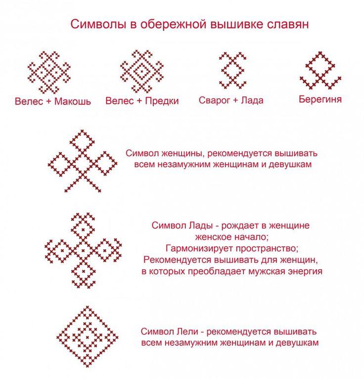 Схемы для вышивки славянских оберегов 4