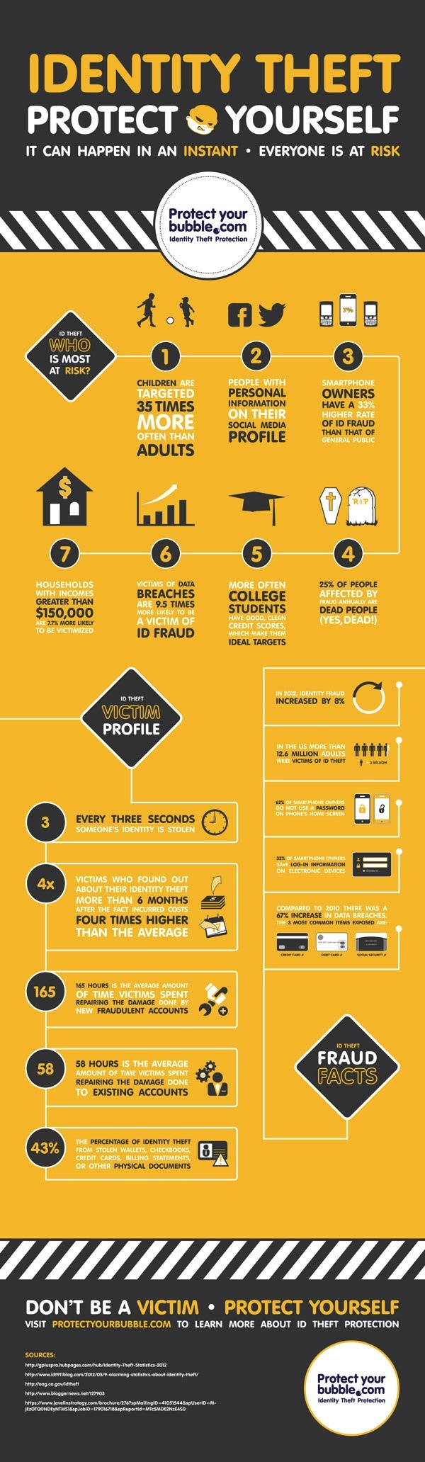 General Identity Theft Infographic. | Identity Theft Infographics ...