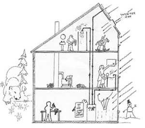 solar house design passive plans pinterest