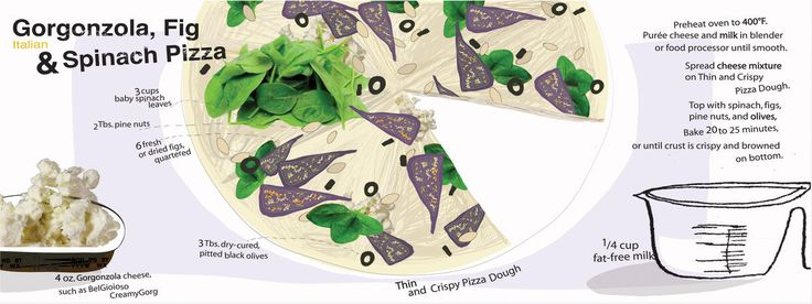Gorgonzola . fig . spinach . pizza . via They Draw & Cook