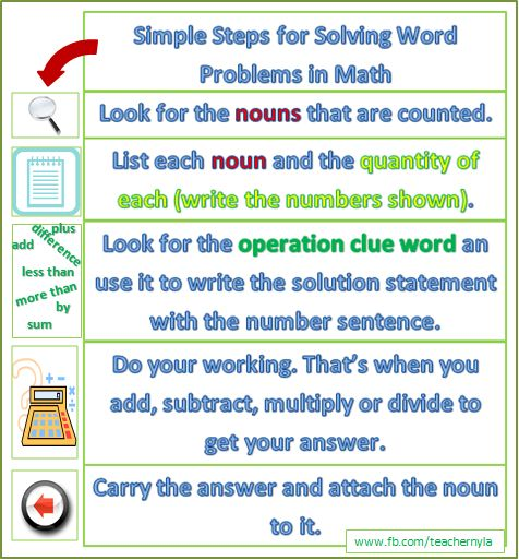 Simple Steps for Solving Word Problems in Math