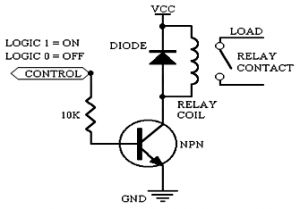 Ford 3000 Ignition Switch Wiring Diagram
