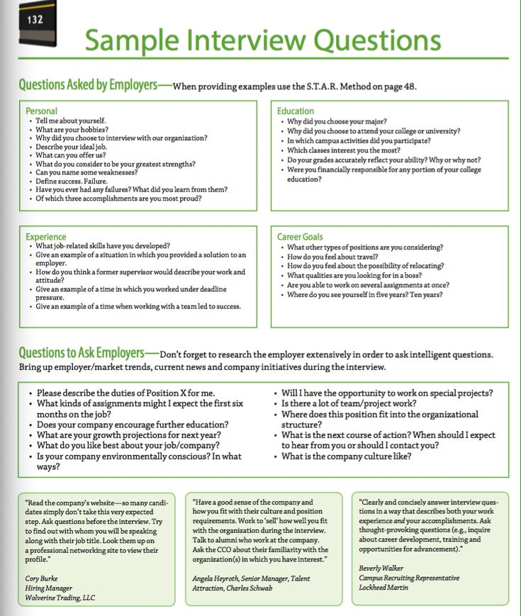 Resume For Teachers Interview Questions