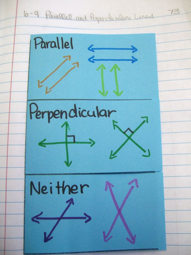 Drawing Parallel Lines With Set Squares : Elkins school district geometry lines angles shapes