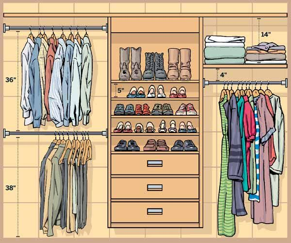 Ideal dimensions of a reach-in closet. | Illustration: Eric Larsen | thisoldhouse.com