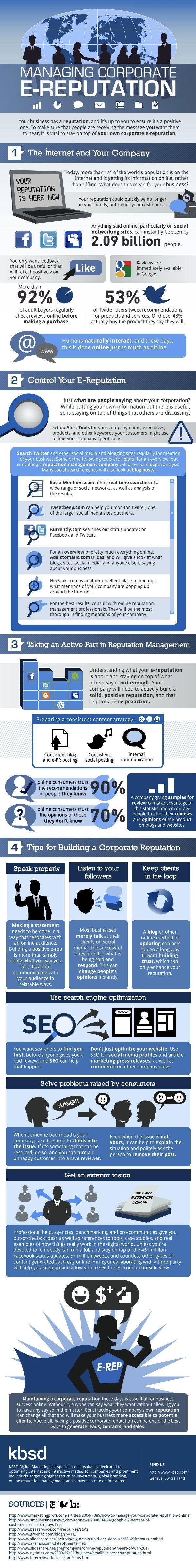 Managing Coporate #E-reputation - Infographic