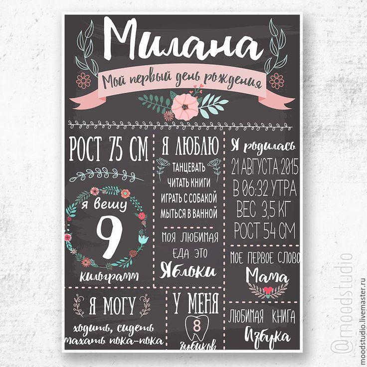 Плакат на день рождения ребенка один год