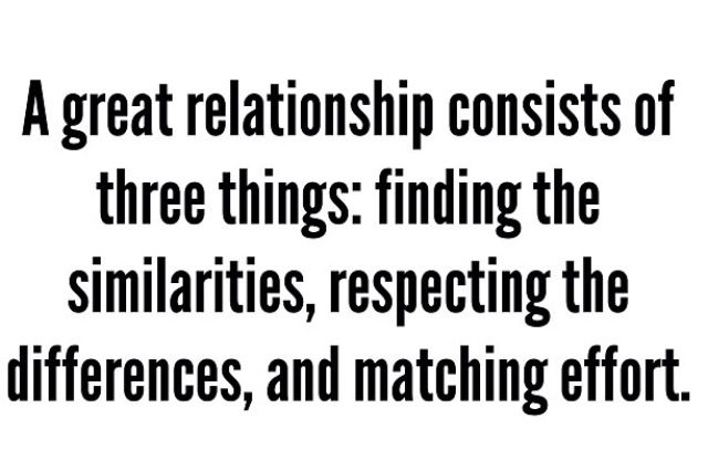 Definition of dating relationship