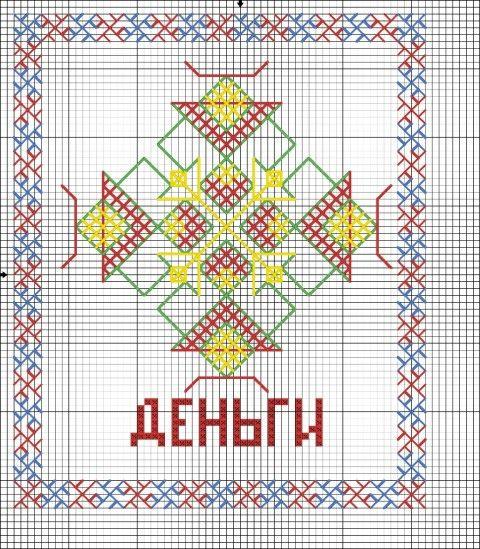 Славянские оберёги схемы вышивки