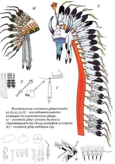 Индейский головной убор из перьев своими руками 40