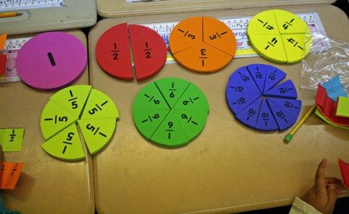 introducing fractions | Teaching & Learning | Pinterest