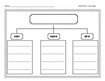 blank tree map teaching pinterest